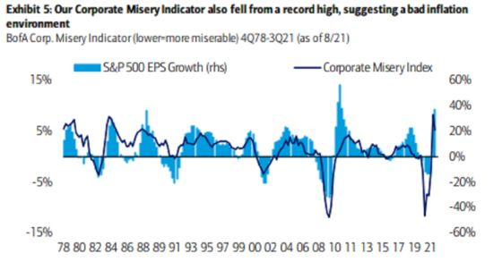 Earnings Alarm Bells Ringing for Market Showing Signs of Fatigue