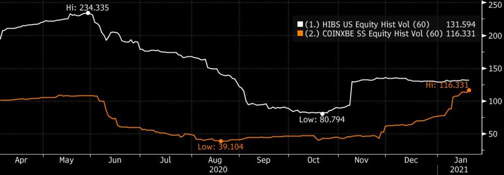 etf bitcoin 2021)