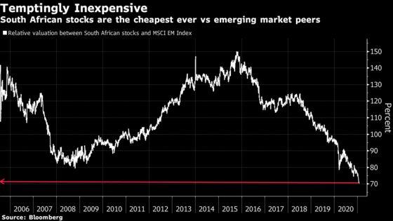 JPMorgan, BofA See Scope for Longer S. Africa Stock Rally