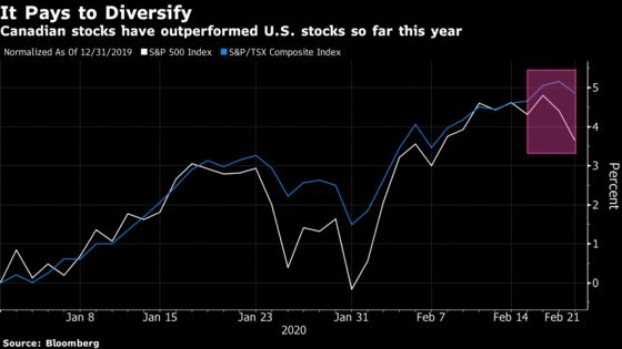 Black Swan Events Remind Stock Investors to Diversify From U.S.