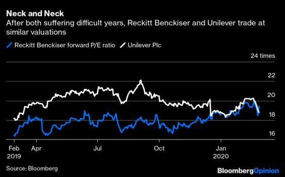 Reckitt Benckiser Cries Over $6.5 Billion of SpilledMilk