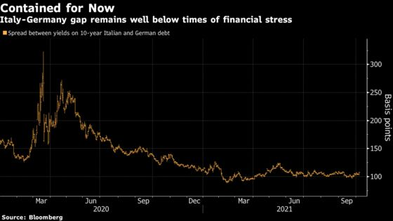 ECB Said to Study New Bond-Buying Plan for When Crisis Tool Ends