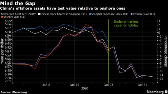 China's $22 Billion Injection May Help Ease Global Market Rout