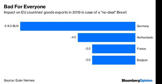 Emmanuel Macron Is Fishing for a Brexit Advantage
