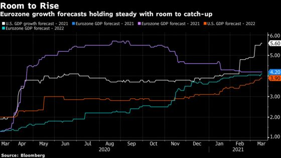 ECB Doves Sour Euro Rally With Pushback Against Tapering Bets