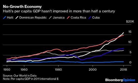 Haiti Can Rebuild Its Economy. Here's How.