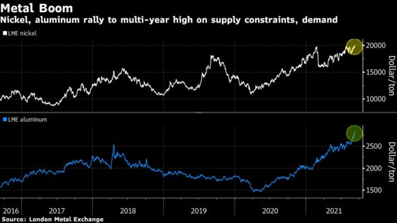 Industrial Metals Charge to Fresh Highs as Inflation Runs Hot