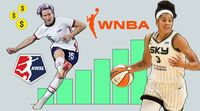 relates to The Business Case for Investing in Women's Sports