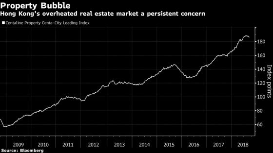 Hong Kong's Economy Gets Stuck Between U.S.-China Trade War