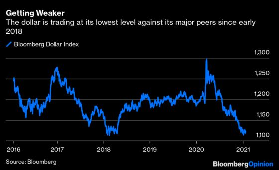 The Dollar's Crash Is Only Just Beginning