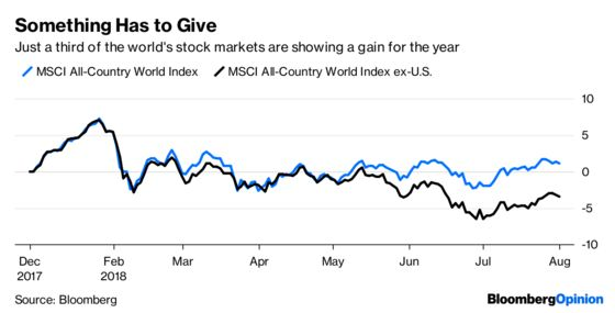 Global Equities Confront Uncomfortable Truth