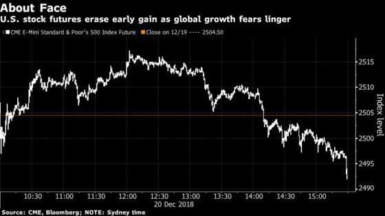 U.S. Index Futures Tumble as Post-Powell Disappointment Deepens