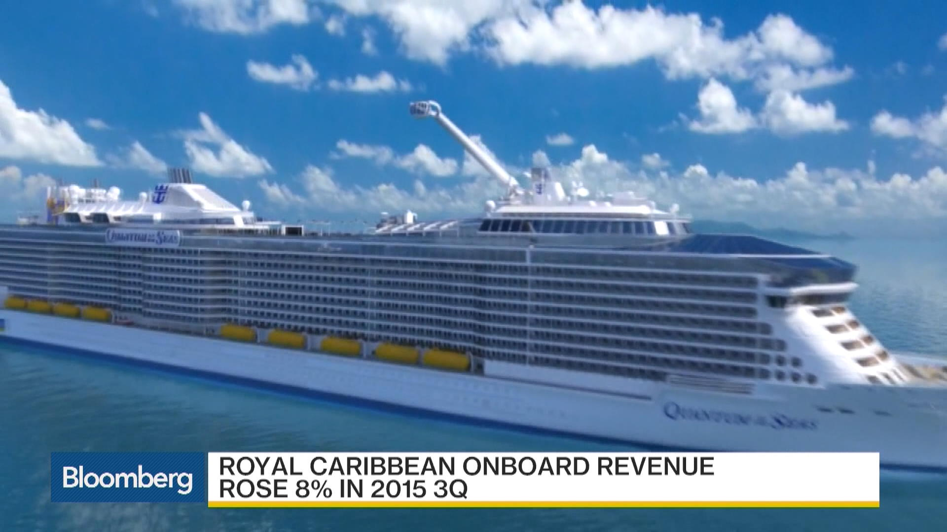 RCL:New York Stock Quote - Royal Caribbean Cruises Ltd - Bloomberg