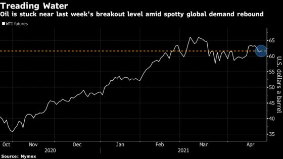 Oil Edges Up With Demand Recovery Signs Offsetting Virus Surge