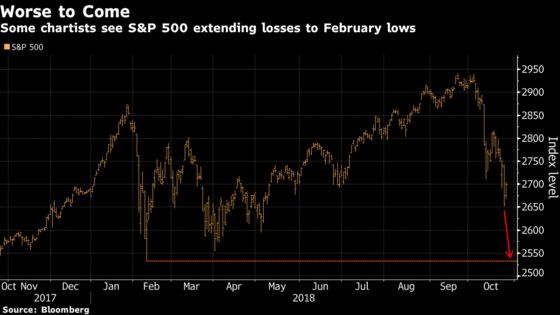 Technical Correction? Here's Why That May Be Bad News for Stocks