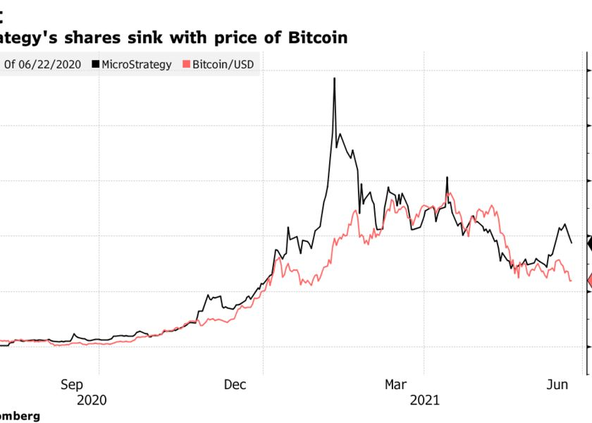 jav bitcoin market bitcoin vietoje kaina