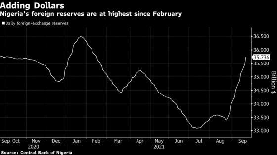 Nigeria Weighs More Debt Sales After $4 Billion Eurobond Splurge