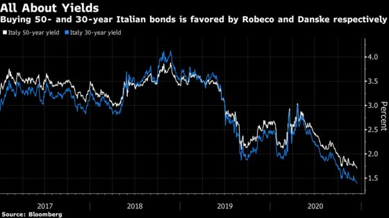 Italy Is the Darling of the Bond World for 2021