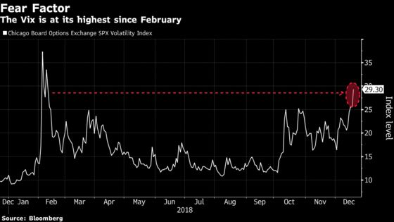 U.S. Stocks Fall as Shutdown Woes Add to Fed Angst: Markets Wrap