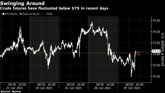 Oil Edges Up With OPEC+ Delaying Talks to Resolve Differences