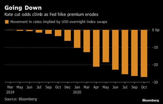 Fed Looks Like Just an 'Average Investor'After Market Tantrum