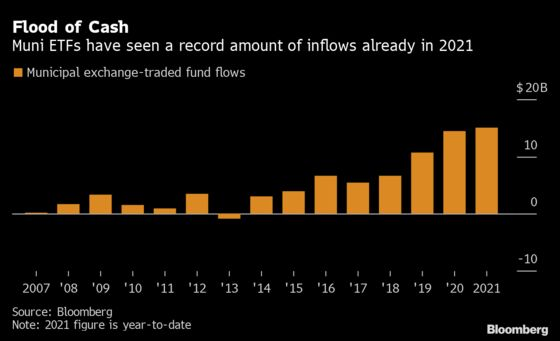 VanEck Launches First Sustainable Muni ETF as Funds Lure Cash