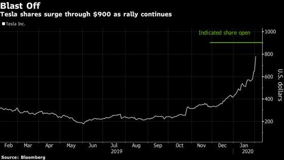 Tesla Tops $900 in Parabolic Surge, Spurring Downgrade