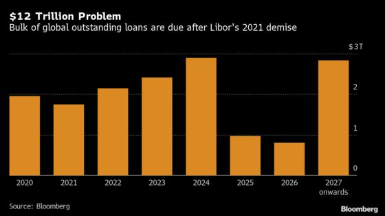 The End of LiborIs a $12 Trillion Headache for Loan Bankers