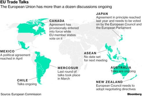 Japan Eu Draw Closer With Trade Pact As Trump Shakes Allies Bloomberg