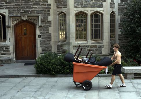 Princeton Admits 7.9% of Freshman Applicants for 2012-2013