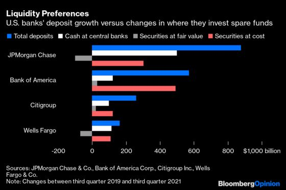 Bank of America Shows Rivals Are Leaving Money on the Table