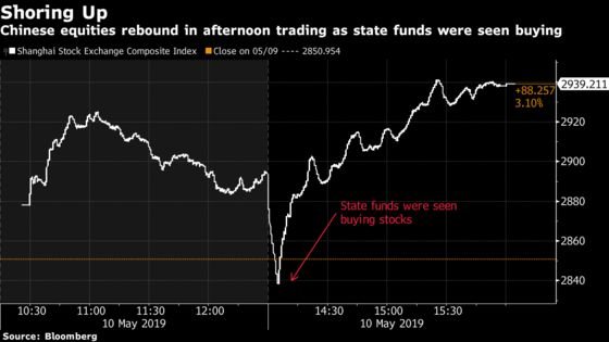 This $100 Million Hedge Fund Just Shorted China Stock Futures