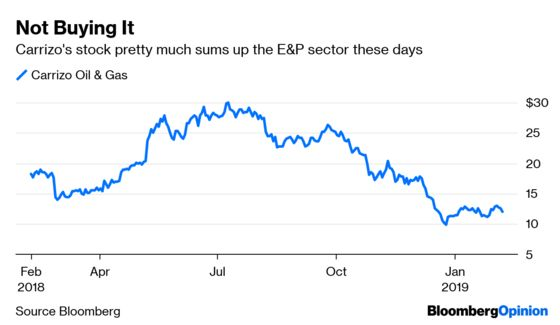 What Even Works For Oil E&P Stocks These Days?