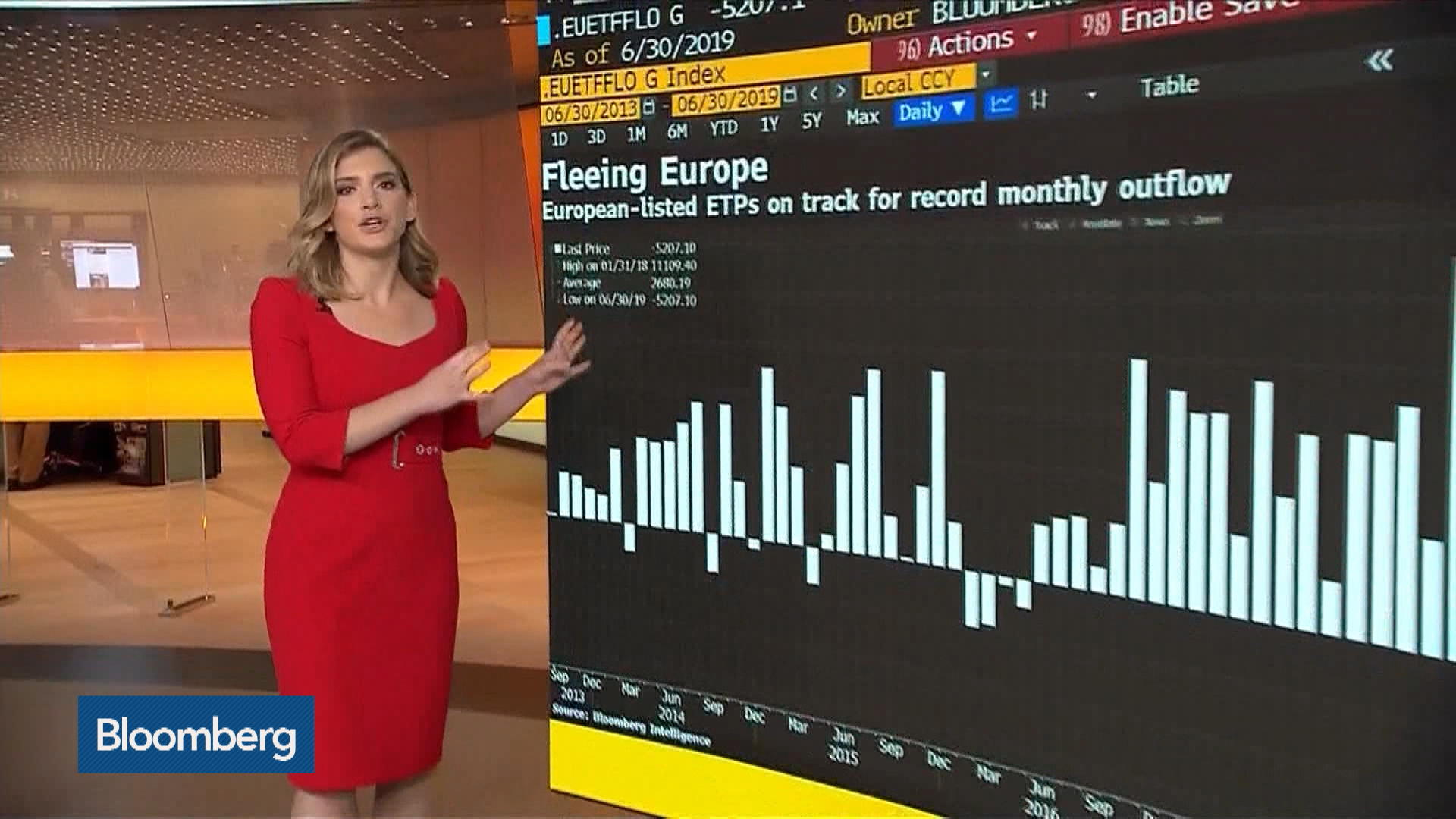 Investors Flee European Equity Funds