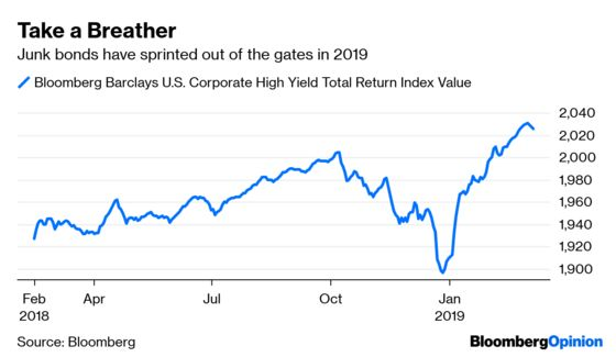 Junk Bonds Are Winning Even When They're Losing