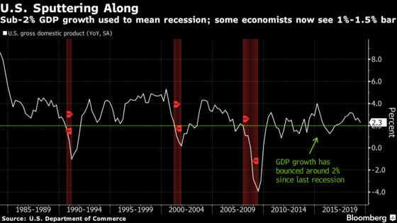 Is the World Economy Sliding Into First Recession Since 2009?