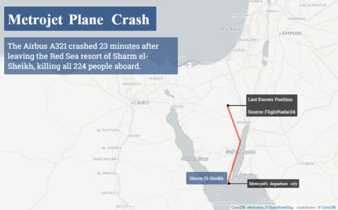 All 224 people aboard the Metrojet, flying from Sharm el-Sheikh to St. Petersburg, died when it went down Saturday.
