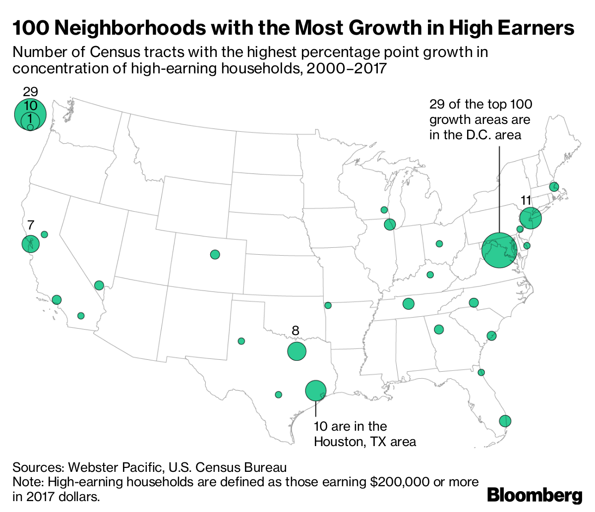 These Are the Neighborhoods Attracting America\'s Richest - Bloomberg