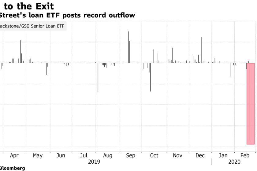 State Street's loan ETF posts record outflow