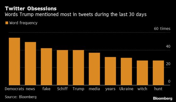 Trump's Tweeting Less About China, And it's Good for Stocks