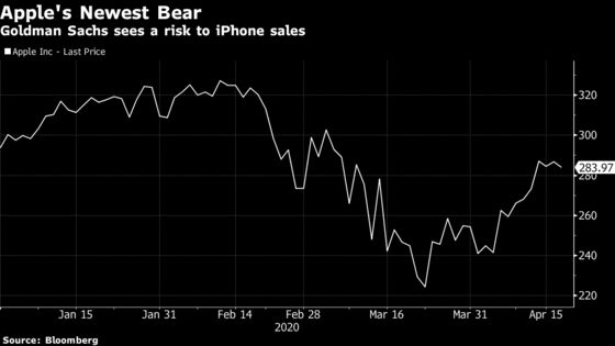 Apple May Lose a Third of Quarterly iPhone Sales, Goldman Says