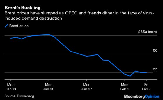 Paralysis Shows OPECIs Too Unwieldy