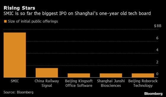 Xi's Radical Stock Reforms Shield China Firms From U.S.
