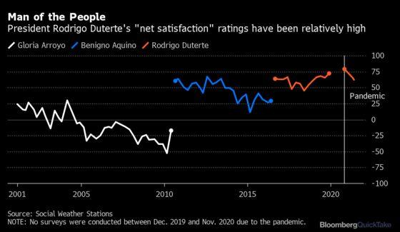 How Populist Rodrigo Duterte Keeps Shaking Up the Philippines