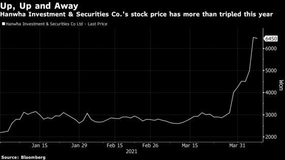 Coinbase's Nasdaq Listing Fuels Frenzy in Korean Crypto Stocks
