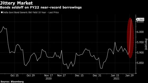 Massive India Borrowing Loads Pressure on RBI to Tame Yields