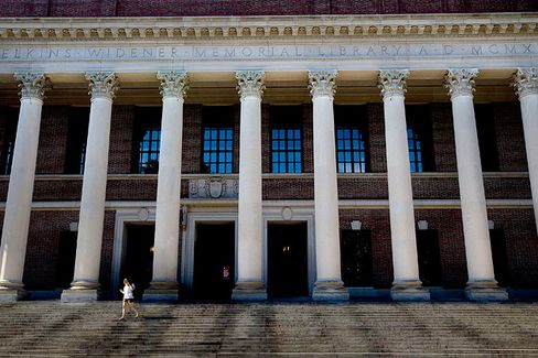 Is It Morally Wrong to Give Money to Harvard?