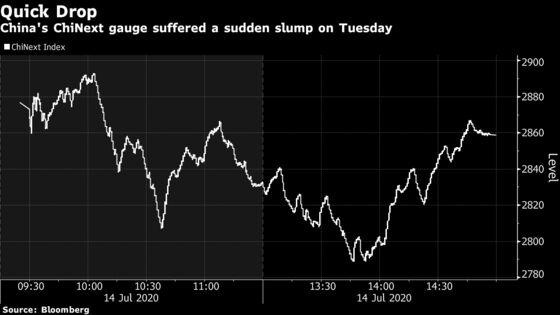 China's Hottest Stocks Sink as Beijing Cools Speculative Fervor