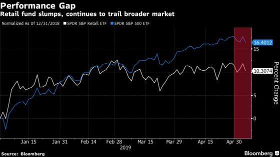 Retailers Risk 'Wave of Fear' as Trump Renews Threats on Tariffs