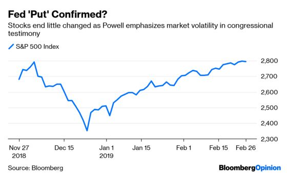 Powell Delivers a Subtle Message to Markets